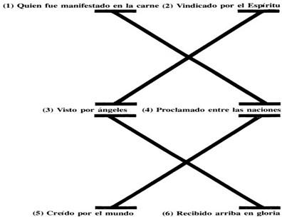 grafico-articulo-fernando